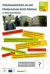 b_160_238_16777215_00_images_stories_Schulsozialarbeit_2020_Plakate-SSA_FS-Kaestner_Plakat-Domplatz-Fachtag_2.jpg